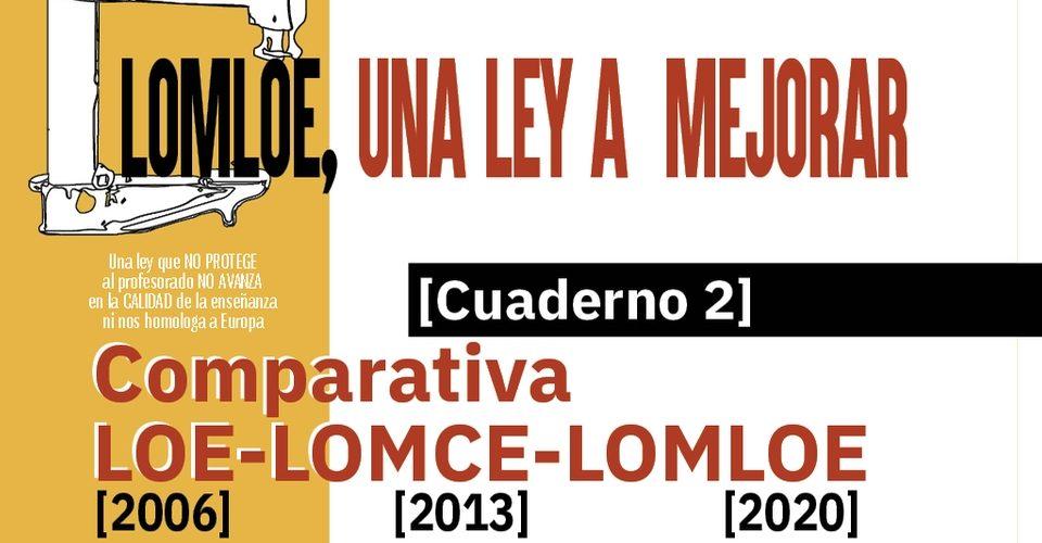 LOMLOE. Cuaderno 2: Comparativa LOE [2006]-LOMCE [2013]-LOMLOE [2020]